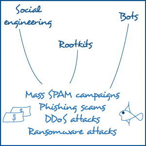 Cyber Domain 101 Image